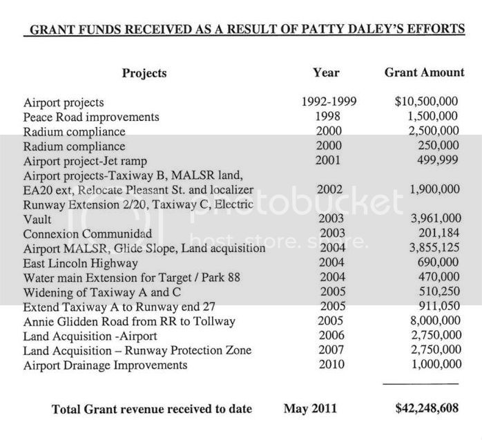 Grants for DeKalb by Daley Group
